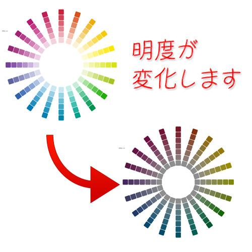 meido-change